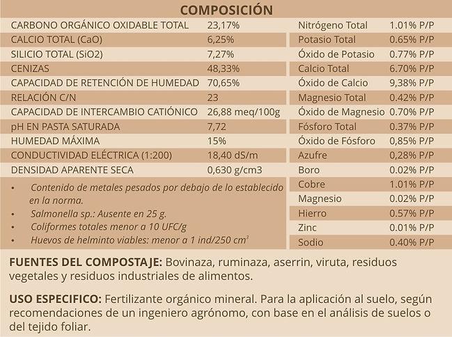 EkoBojacá_tabla_fertilizante.jpg