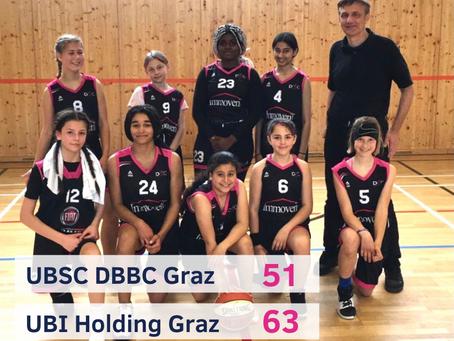 WU14SL Niederlage gegen UBI Graz (51:63)