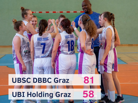 WU19SL: Sieg gegen UBI Graz (81:58)
