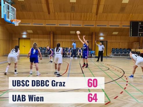 BD2L: Knappe Niederlage gegen UAB Wien (60:64)