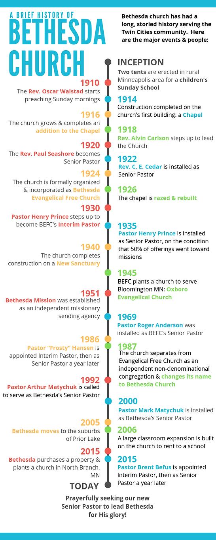 Bethesda Church (1).png