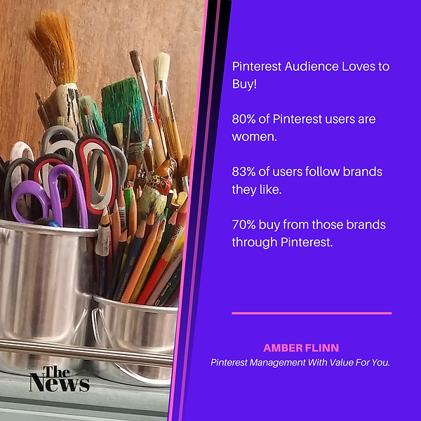 Pinterest Audience Loves to Buy! 80% of