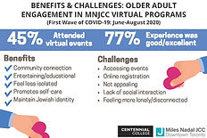 Infographics Engaging Older Adults durin