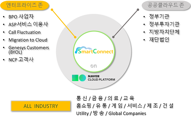 smartconnect - ppt2.png