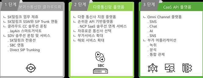SDV 기대효과.png