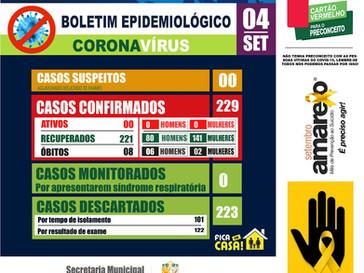 Secretaria Municipal de Saúde divulga Boletim Epidemiológico do Coronavírus em Guimarães