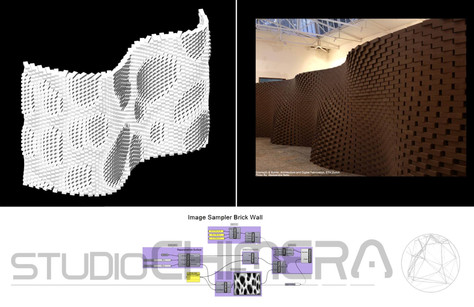 "This Weekend at our ""Digital Skins Parametric Workshop""  we are also going to explore the"