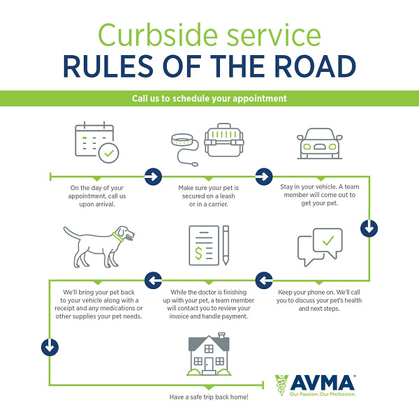 Curbside Service Rules of the Road: 1) on the day of your appointment, call us upon arrival. 2) make sure your pet is secured on a leash or in a carrier. 3) stay in your vehicle. A team member will come out to get your pet. 4) keep your phone on. We'll call you to discuss your pet's health and next steps. 5) while the doctor is finishing up with your pet, a Team member will contact you to review your invoice and handle payment. 6) we will bring your pet back to your vehicle along with a receipt and any medications or other supplies your pet needs. 7) Have a safe trip back home!