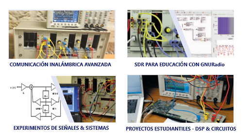 EMONA TIMS Plataforma de Experimento Avanzada