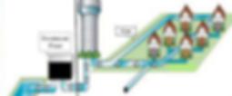 Water Distribution Design and Modeling Fundamentals,modelingexperts
