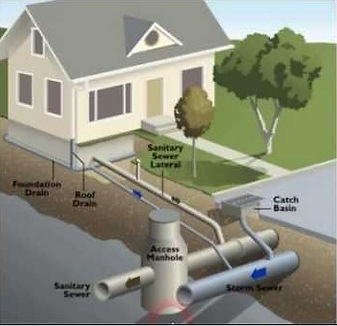 Basic Storm Sewer Design and Modeling in StormCAD, CivilStorm and SewerGEMS,modelingexperts
