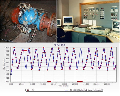 hydraulic modeling,model,models,modeling experts,water,sewer,storm