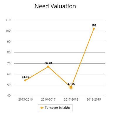 valuation_need.JPG