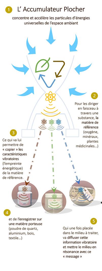 PlocherEnergeticSystem.png