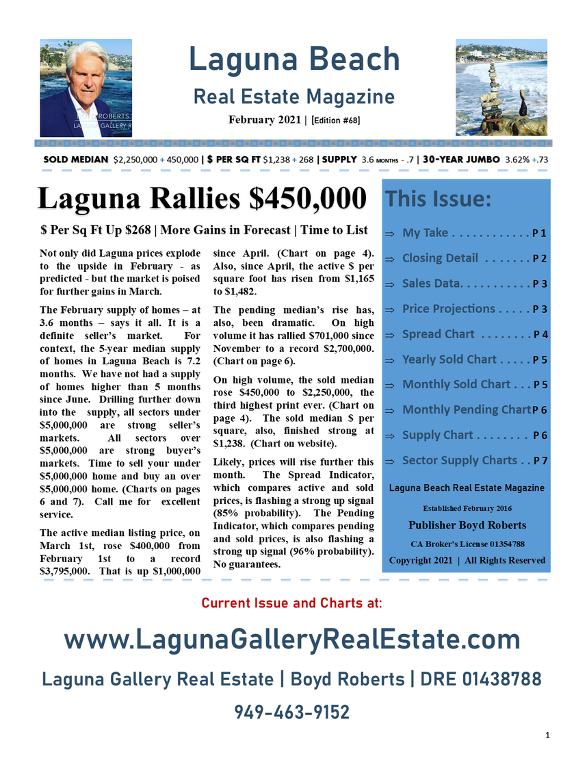 Laguna Beach Real Estate Prices Rise $1,000,000 Since April