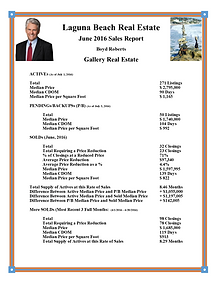 Laguna Beach Real Estate Sales Report June 2016