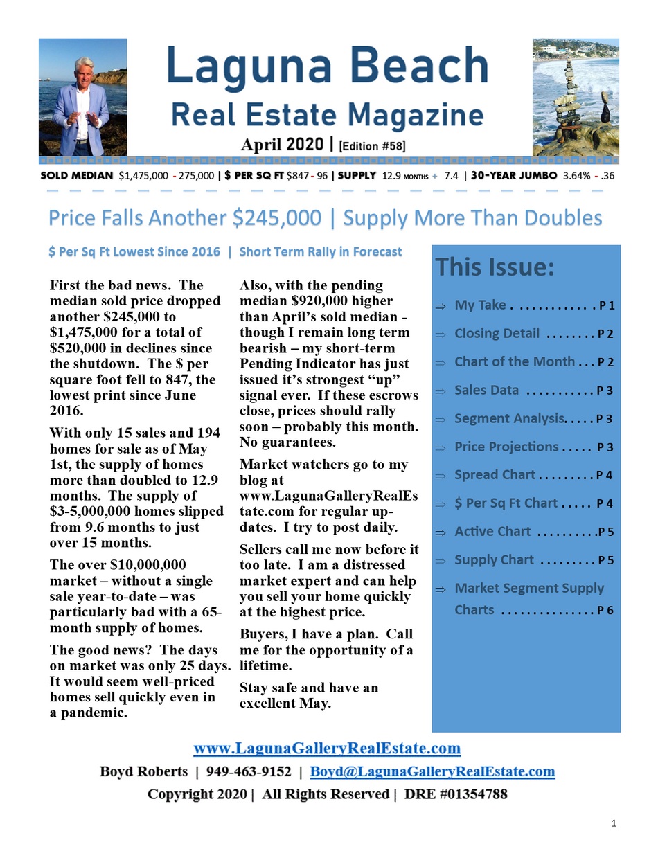 Laguna Beach Real Estate Price Declines $520,000   Supply More Than Doubles   $ Per Sq Ft at 4 Year
