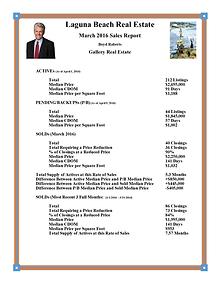 Laguna Beach Real Estate Sales Report March 2016