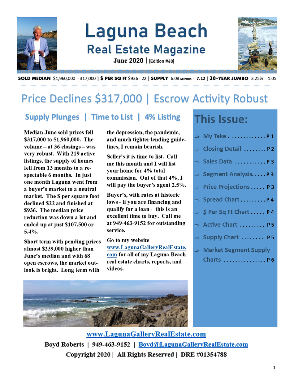 Laguna Beach Real Estate | June 2020 | Market Report