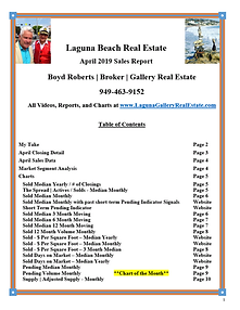 Laguna Beach Real Estate Sales Report - April 2019