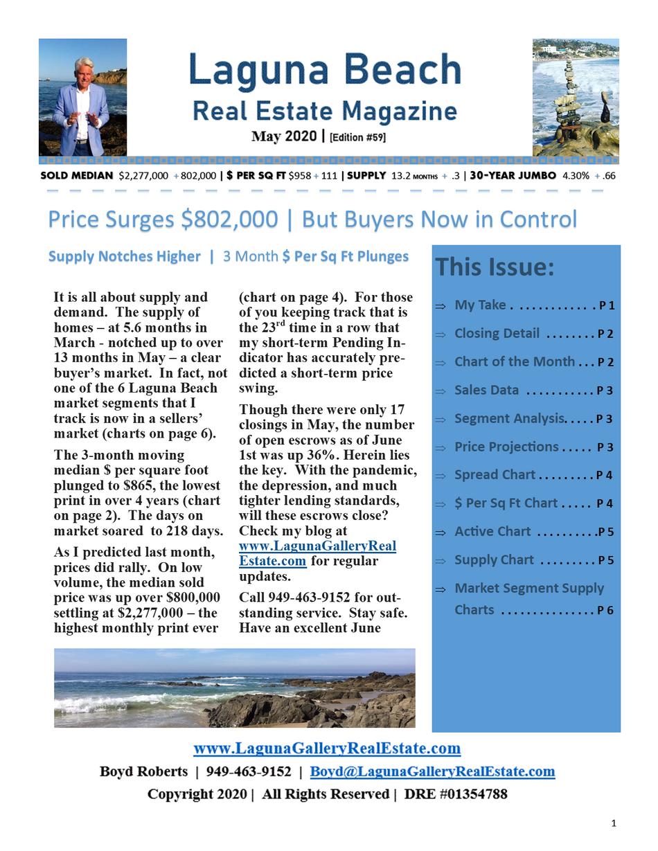 Laguna Beach Real Estate Market May 2020