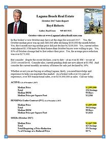 Laguna Beach Real Estate Sales Report October 2017