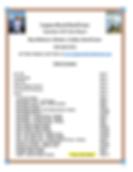 Laguna Beach Real Estate Sales Report - September 2019