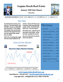 January 2020 Laguna Beach Real Estate Sales Report Edition 55