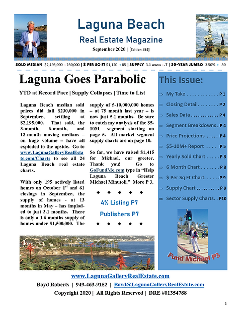 September 2020 Laguna Beach Real Estate