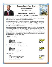 Laguna Beach Real Estate Sales Report May 2017