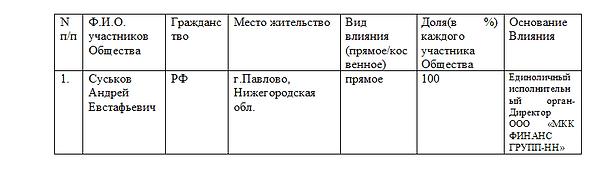 Информ о лицах_2.png