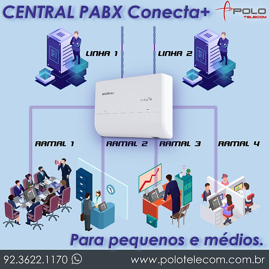 Central PABX Conecta+.JPG
