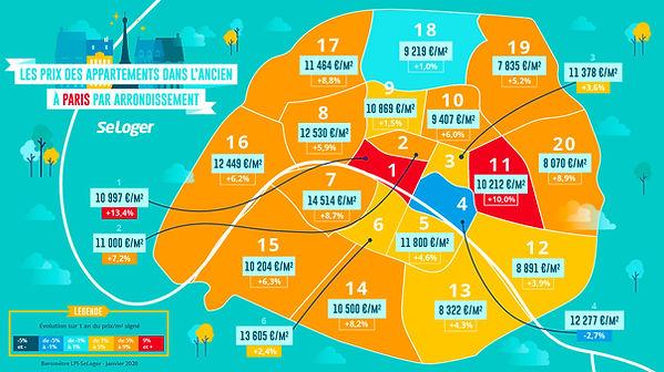 prix-immobilier-arrondissement-paris-sel