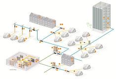 FTTX Fibre architecture