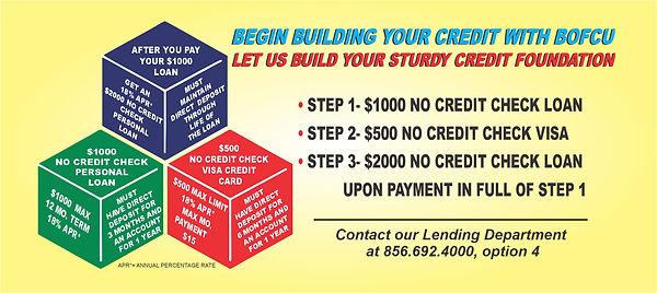building your credit loan BUCK SLIPS (1)