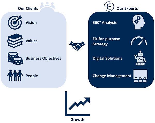 Elias-Solutions2.JPG