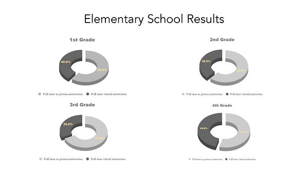 Survey Results - COVID-19 copy 2.jpg