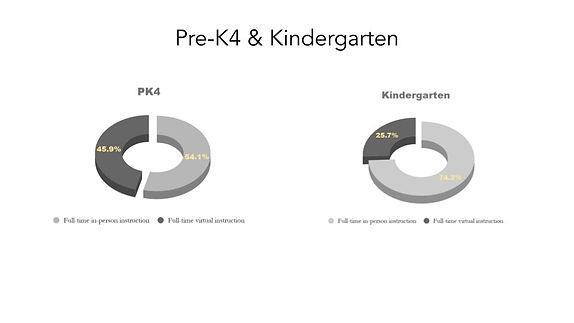 Survey Results - COVID-19 copy.jpg