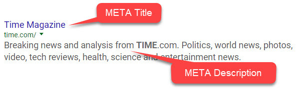 Illustration highlighting what a META Title and META Description are and how they look on a search result page