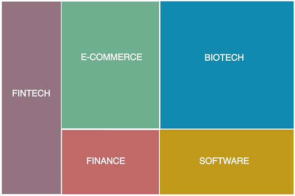 client industry box (1).jpg