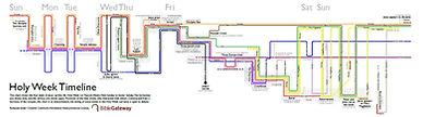 Holy Week timeline.JPG