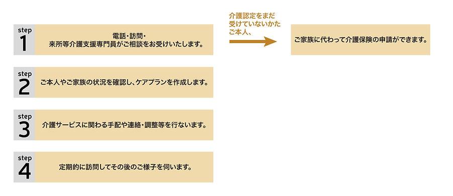Horita-Dayservice-website4.jpg