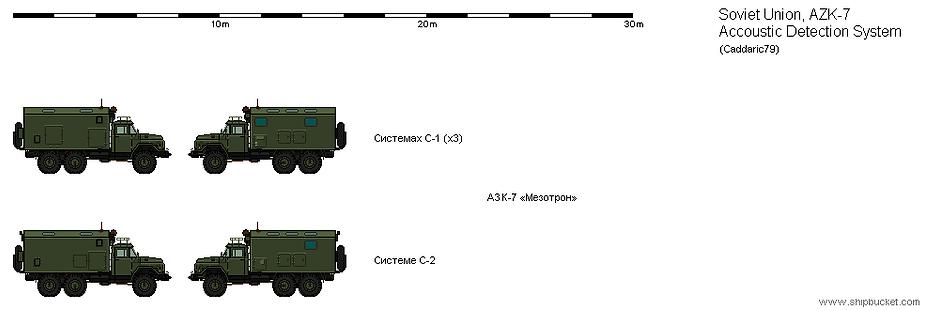 AZK-7 Mezotron - Russia.png