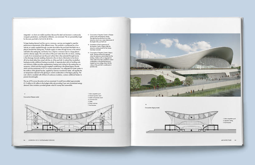 book-design-london2012-sustainable-desig