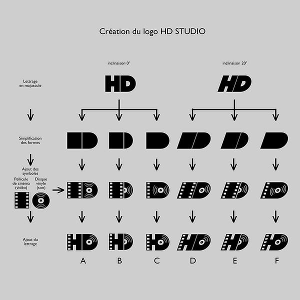 01-creation du logo HD STUDIO.png