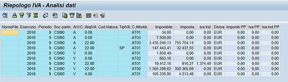 Report dati estratti da SAP e sistemi esterni