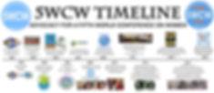 5WCW-2022-Timeline.jpg
