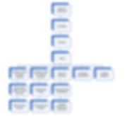 MUCM Organizational Chart - Academics.pn