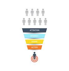 marketing funnel.jpg