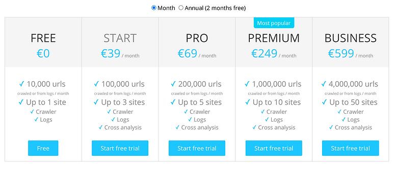 seolyzer pricing